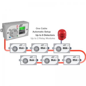 TOCSIN 625 MICRO Gas Detection System