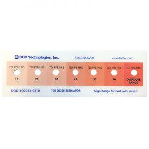 ChemLogic® TDI Estimator